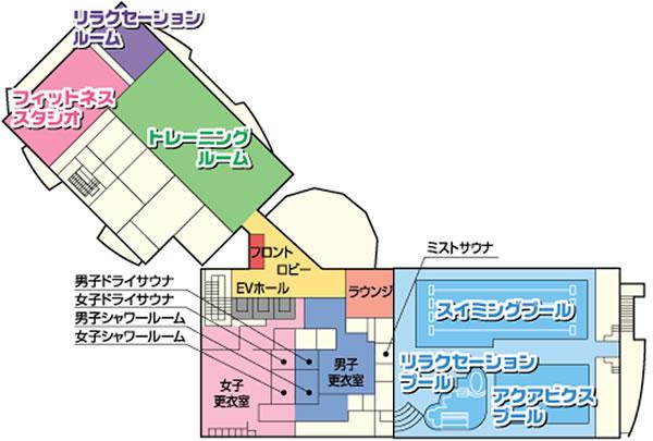 横須賀駅から徒歩5分の場所にある室内プール『すこやかん(横須賀市健康増進センター)』